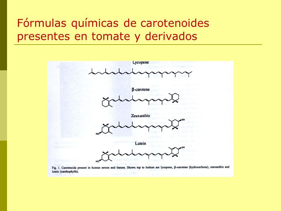 Fórmulas químicas de carotenoides presentes en tomate y derivados