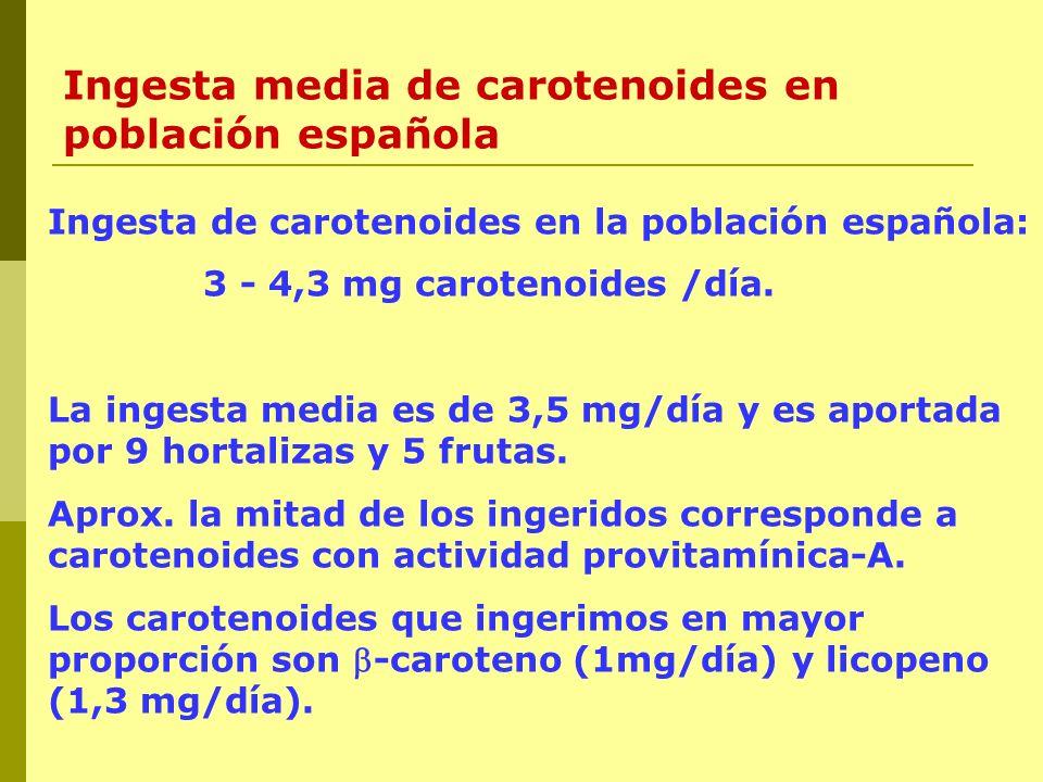 Ingesta media de carotenoides en población española