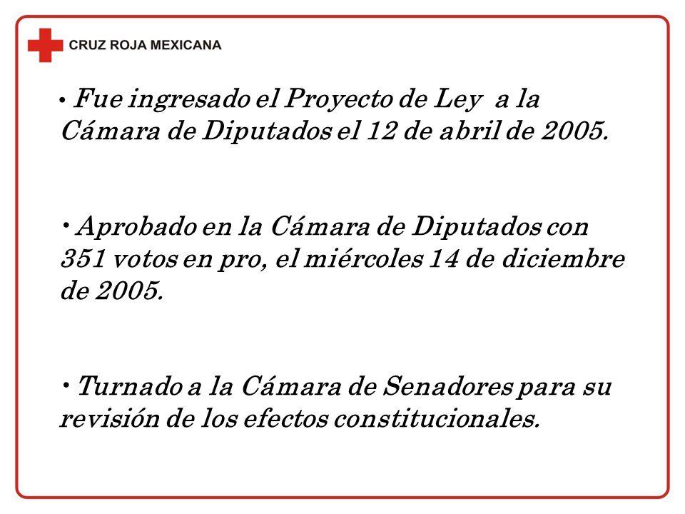 Fue ingresado el Proyecto de Ley a la Cámara de Diputados el 12 de abril de 2005.