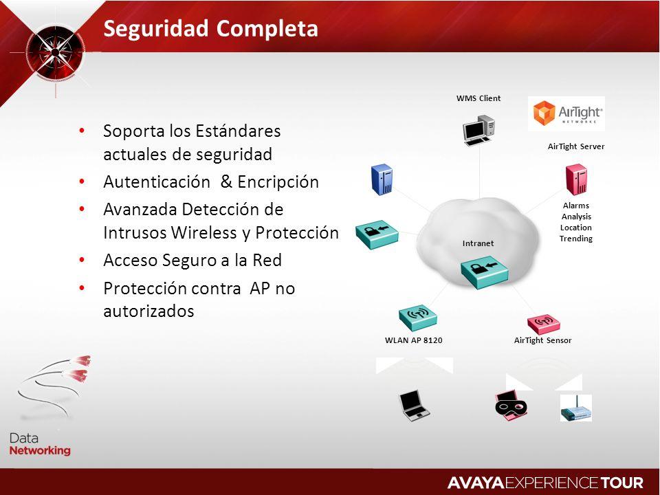 Seguridad Completa Soporta los Estándares actuales de seguridad