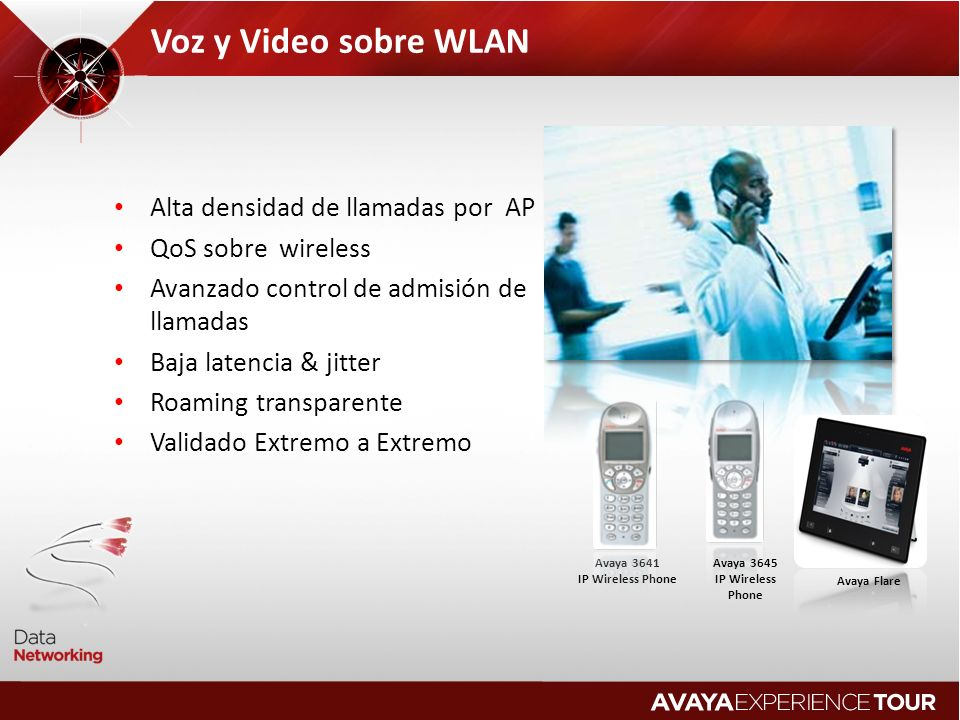 Voz y Video sobre WLAN Alta densidad de llamadas por AP