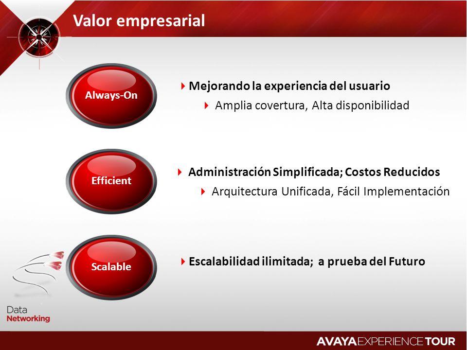 Valor empresarial Mejorando la experiencia del usuario