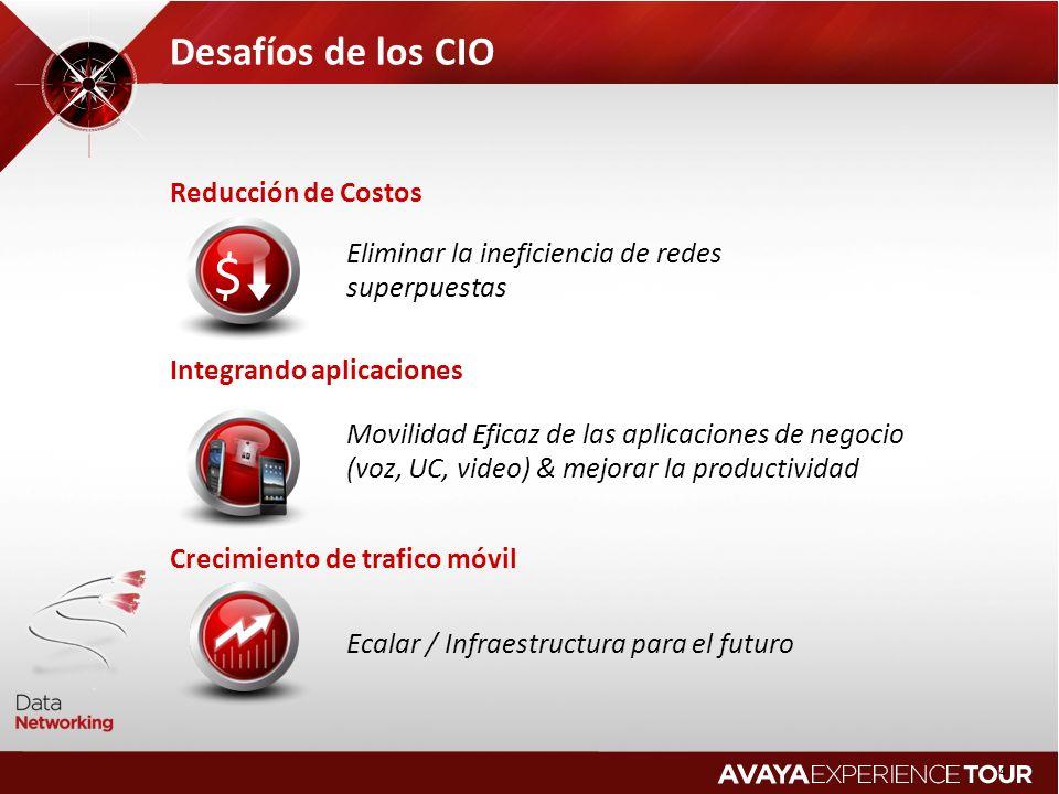 Desafíos de los CIO Reducción de Costos