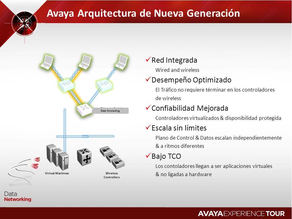 Avaya Arquitectura de Nueva Generación