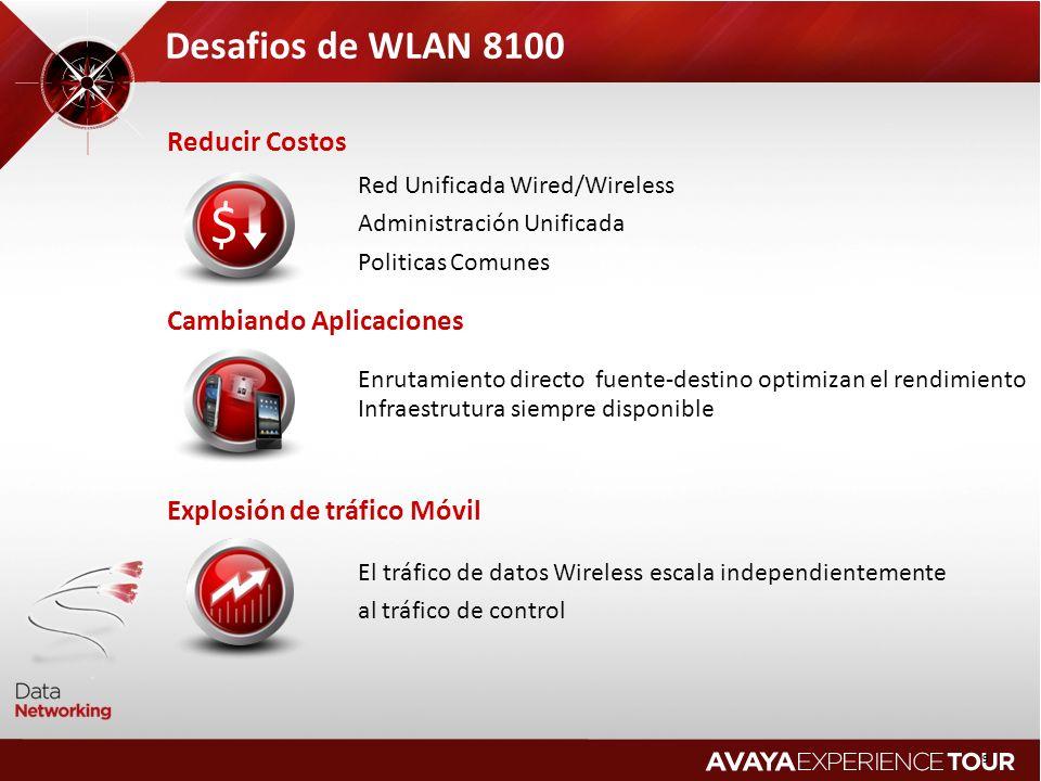 Desafios de WLAN 8100 Reducir Costos Cambiando Aplicaciones