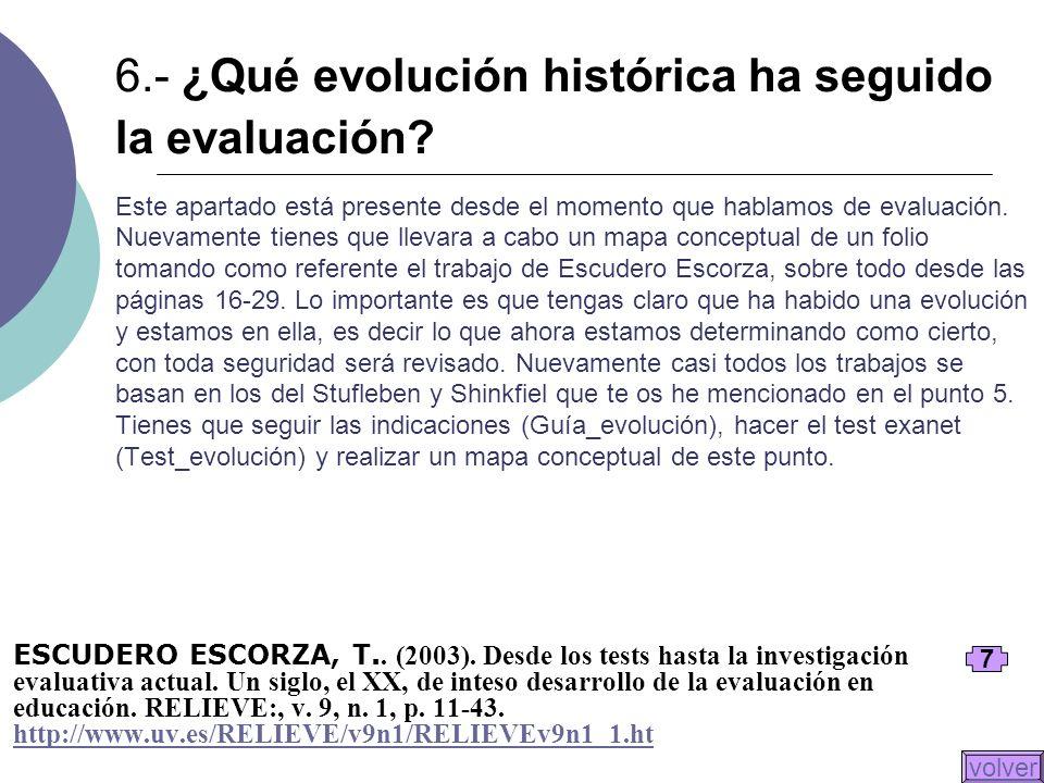 6. - ¿Qué evolución histórica ha seguido la evaluación