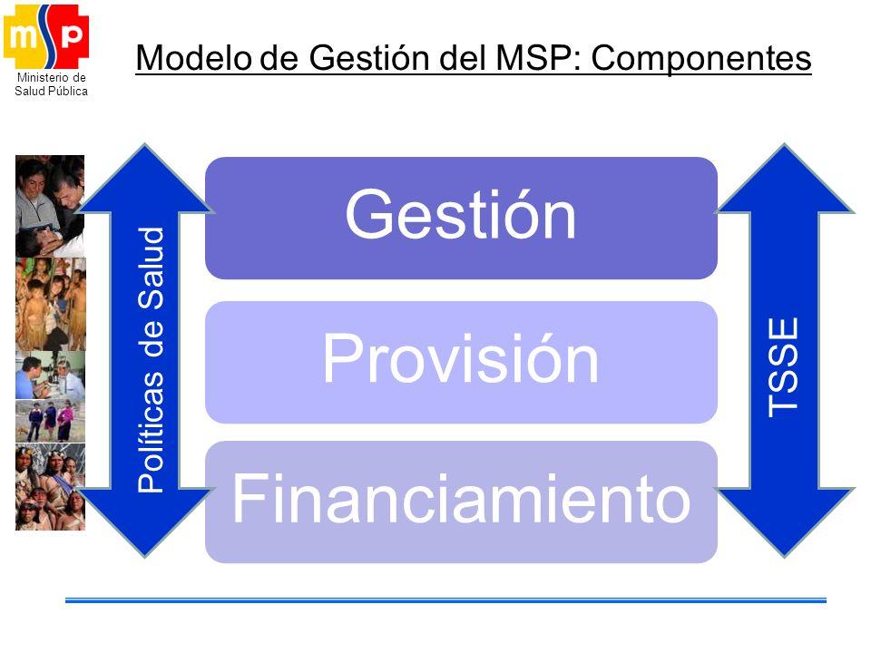 Modelo de Gestión del MSP: Componentes