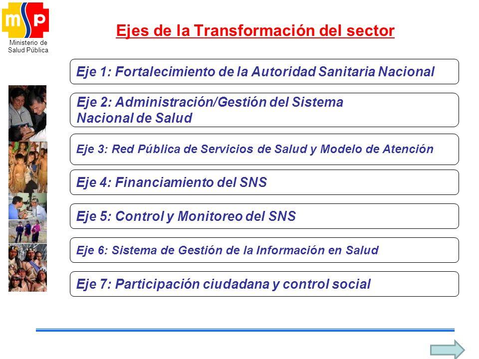 Ejes de la Transformación del sector