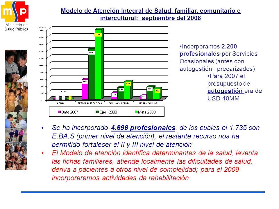 Modelo de Atención Integral de Salud, familiar, comunitario e intercultural: septiembre del 2008