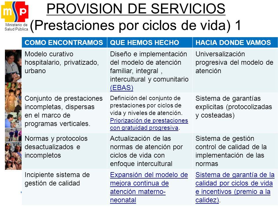 PROVISION DE SERVICIOS (Prestaciones por ciclos de vida) 1