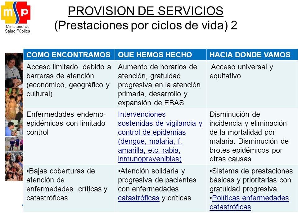 PROVISION DE SERVICIOS (Prestaciones por ciclos de vida) 2