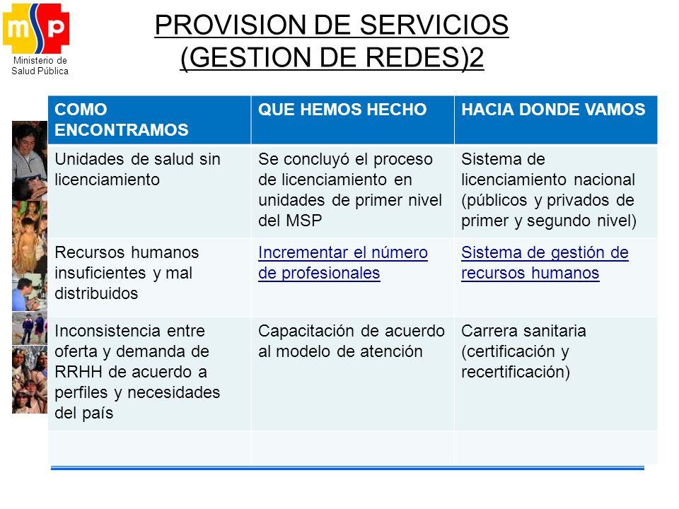 PROVISION DE SERVICIOS (GESTION DE REDES)2