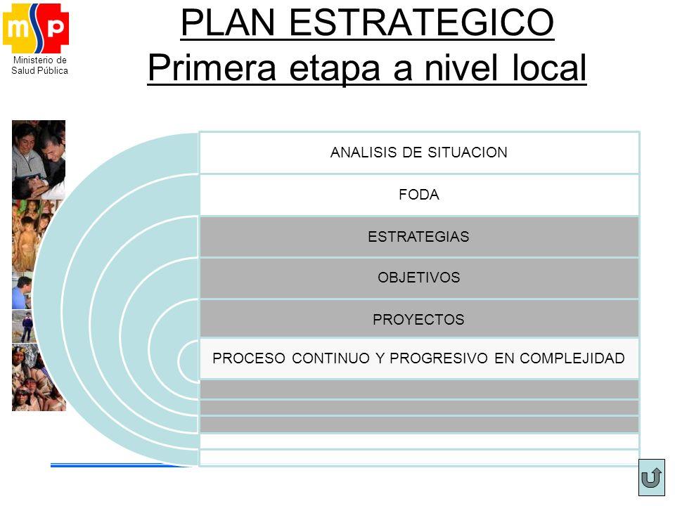 PLAN ESTRATEGICO Primera etapa a nivel local