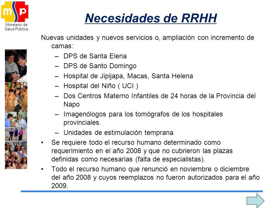Necesidades de RRHH Nuevas unidades y nuevos servicios o, ampliación con incremento de camas: DPS de Santa Elena.