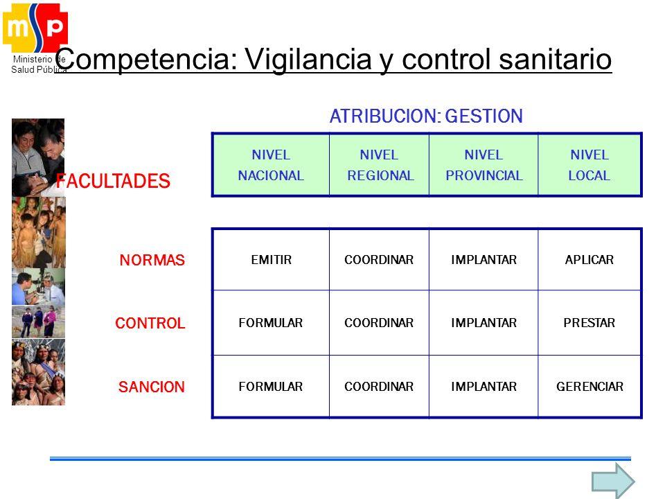 Competencia: Vigilancia y control sanitario