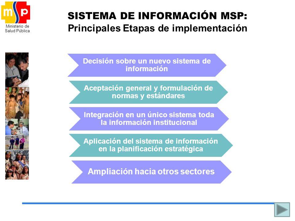 SISTEMA DE INFORMACIÓN MSP: Principales Etapas de implementación