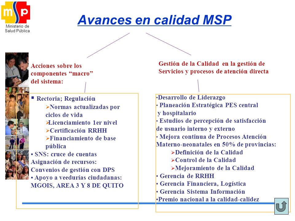 Avances en calidad MSP Rectoria; Regulación