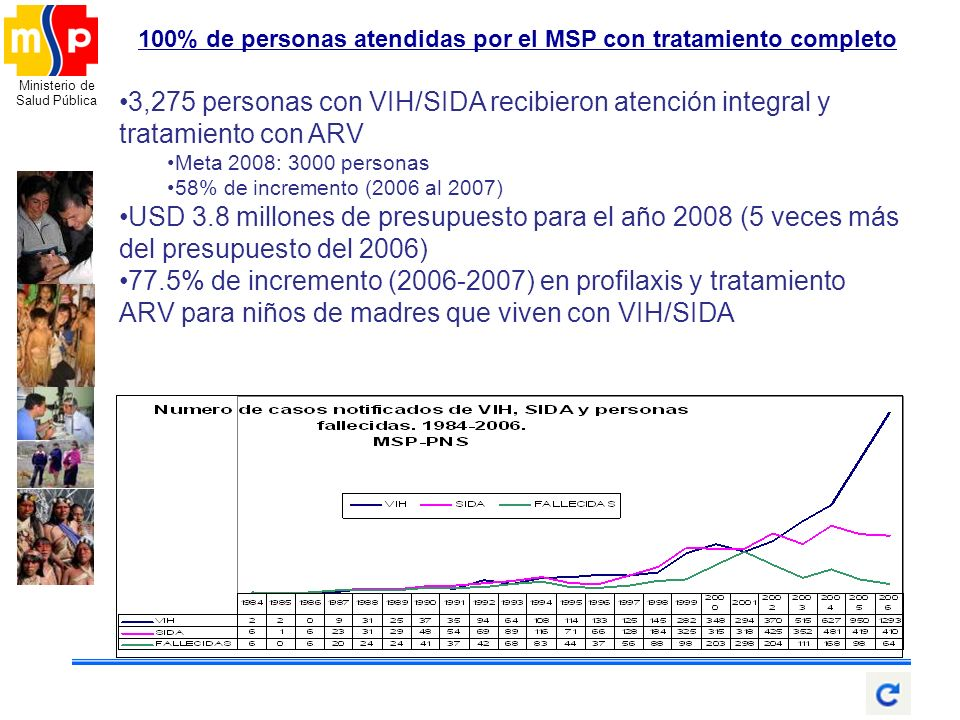 100% de personas atendidas por el MSP con tratamiento completo