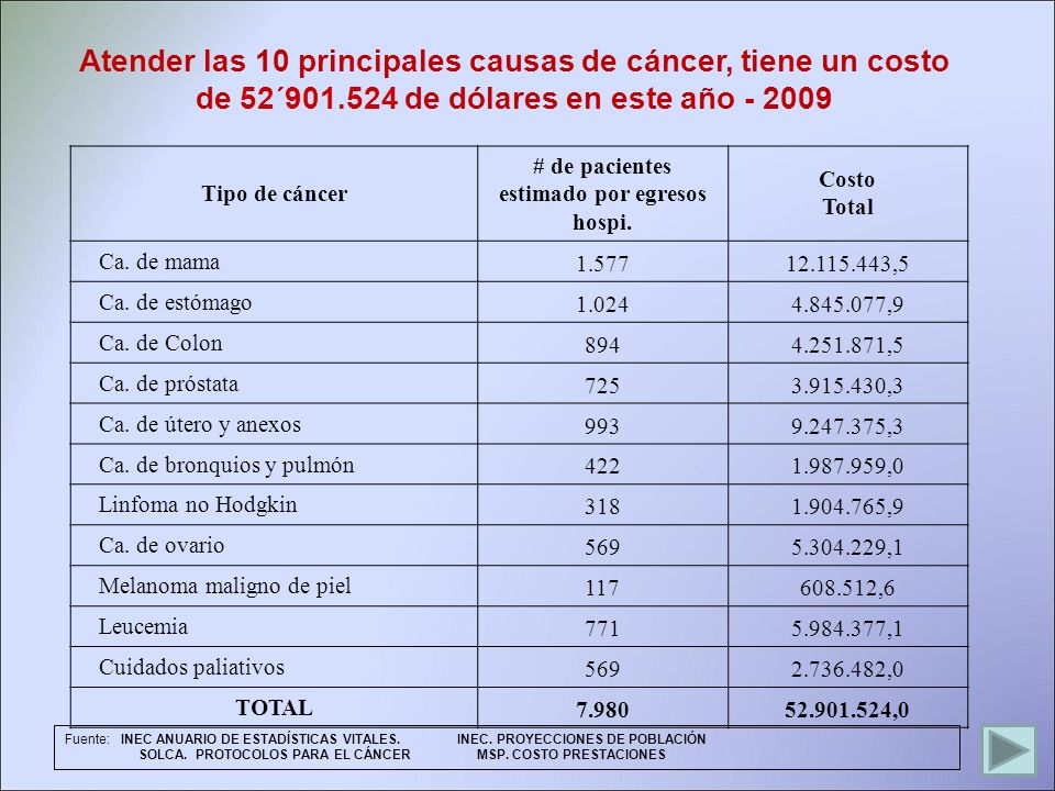 # de pacientes estimado por egresos hospi.