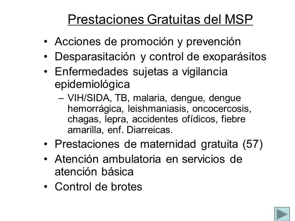 Prestaciones Gratuitas del MSP
