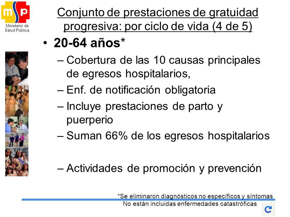 Conjunto de prestaciones de gratuidad progresiva: por ciclo de vida (4 de 5)