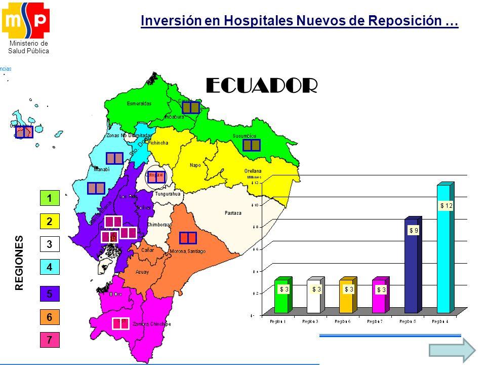Inversión en Hospitales Nuevos de Reposición …