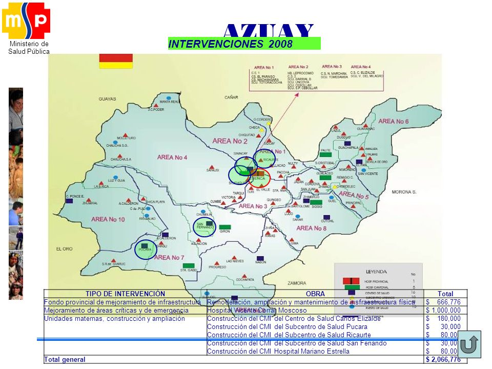 AZUAY INTERVENCIONES 2008 TIPO DE INTERVENCIÓN OBRA Total