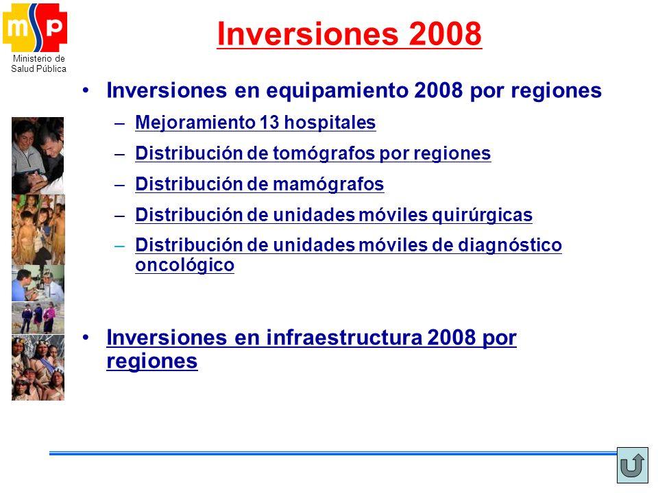 Inversiones 2008 Inversiones en equipamiento 2008 por regiones