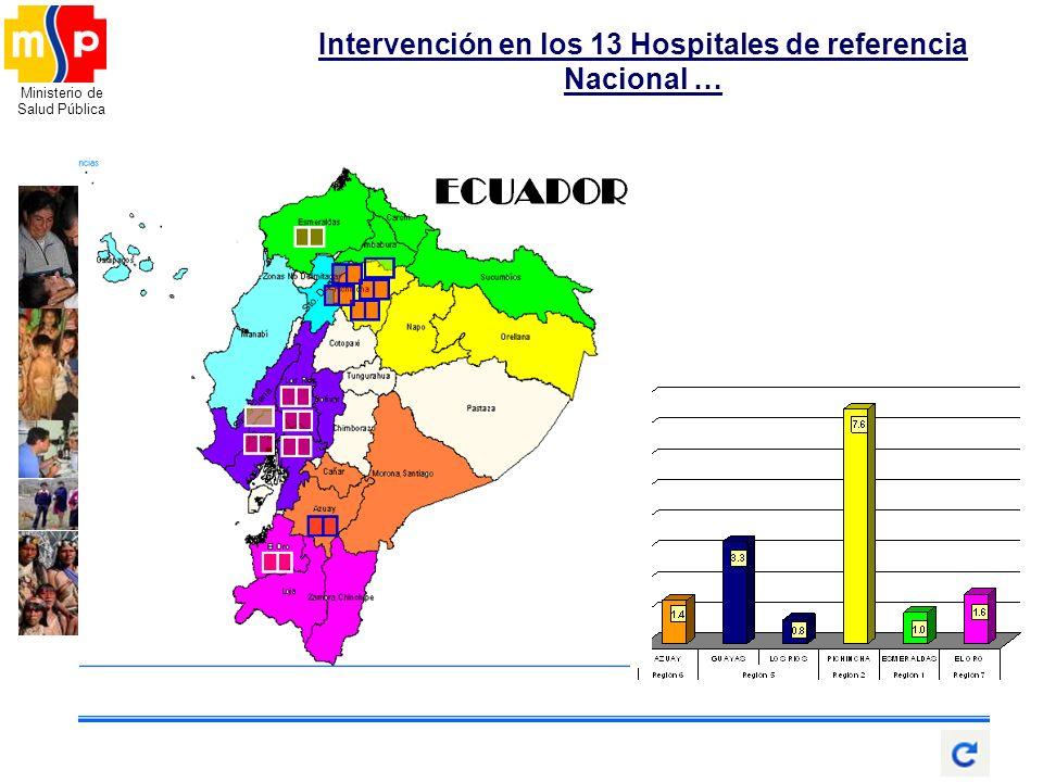 Intervención en los 13 Hospitales de referencia Nacional …