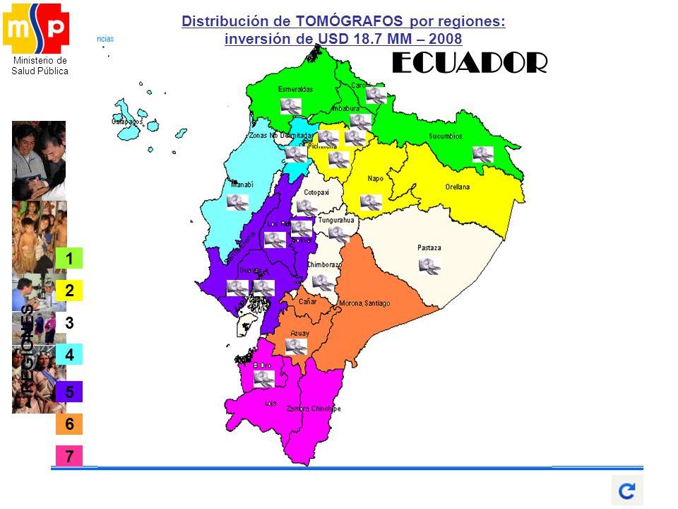 Distribución de TOMÓGRAFOS por regiones: inversión de USD 18