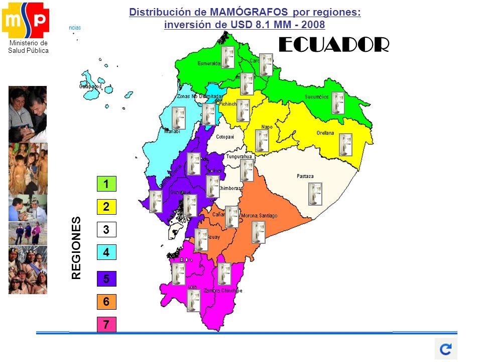 Distribución de MAMÓGRAFOS por regiones: inversión de USD 8