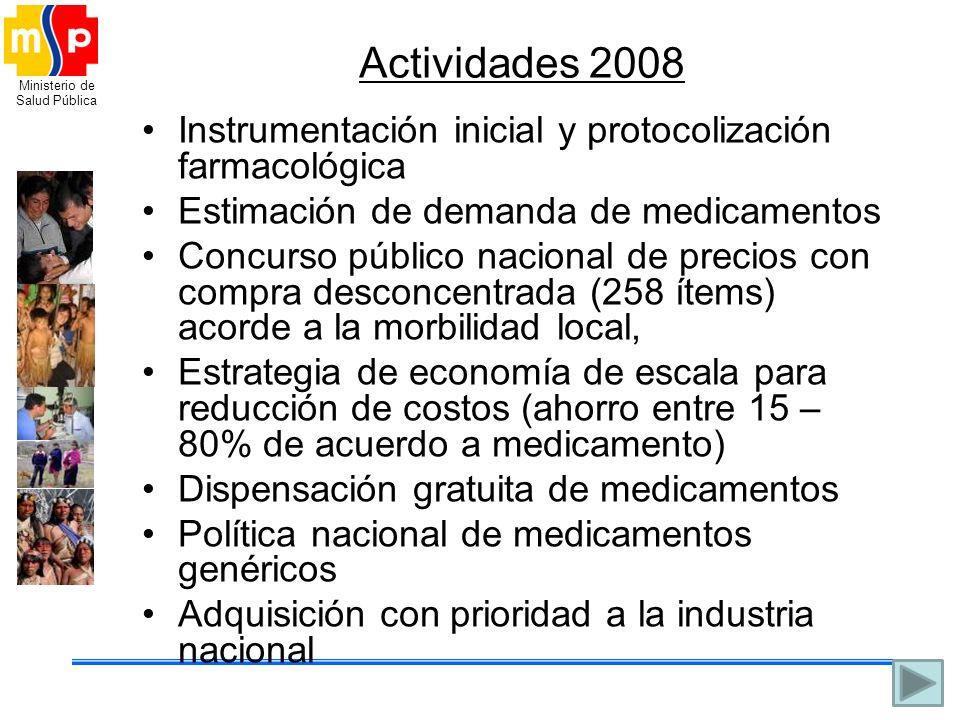 Actividades 2008 Instrumentación inicial y protocolización farmacológica. Estimación de demanda de medicamentos.
