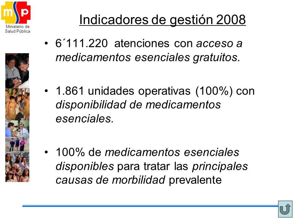 Indicadores de gestión 2008