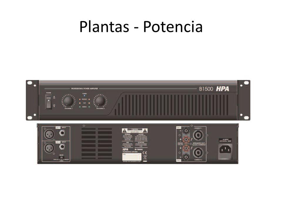 Plantas - Potencia