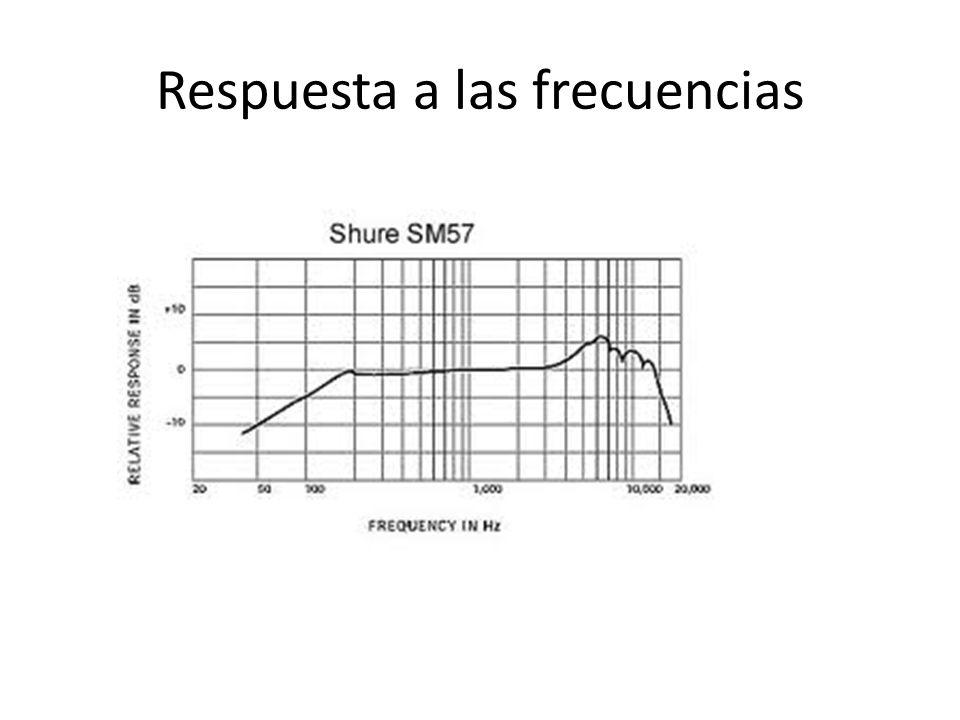 Respuesta a las frecuencias