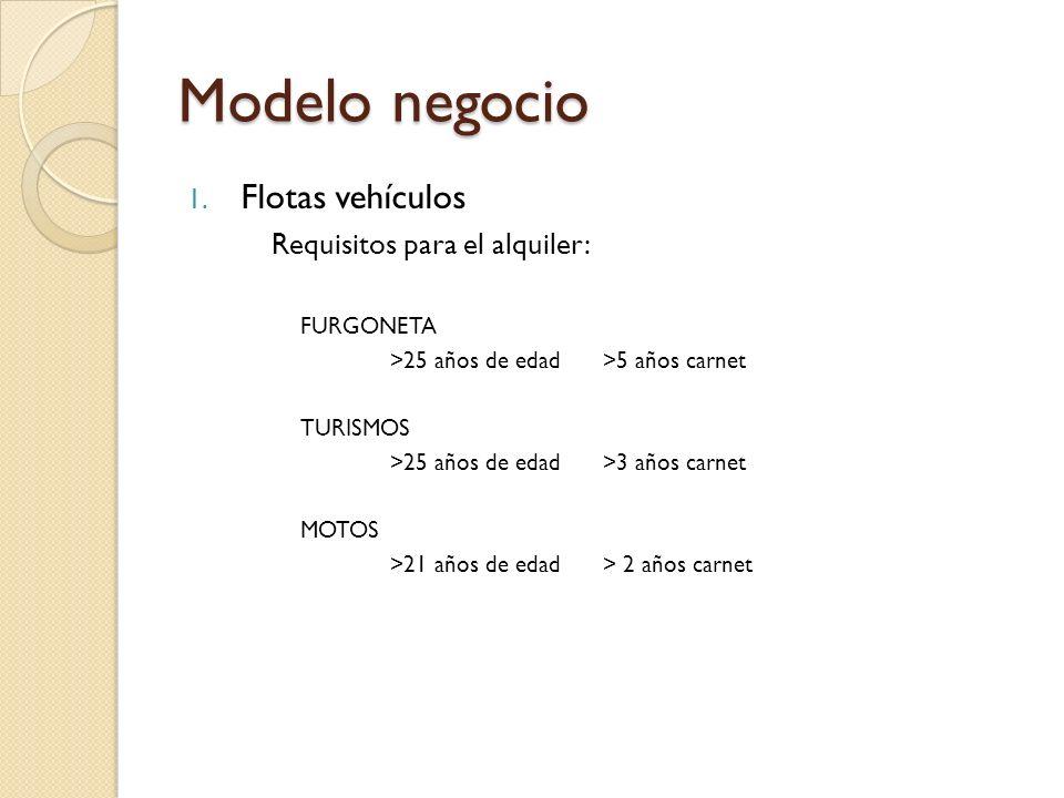 Modelo negocio Flotas vehículos Requisitos para el alquiler: FURGONETA