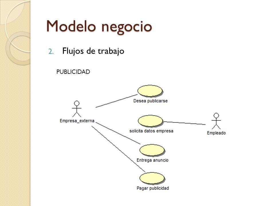 Modelo negocio Flujos de trabajo PUBLICIDAD