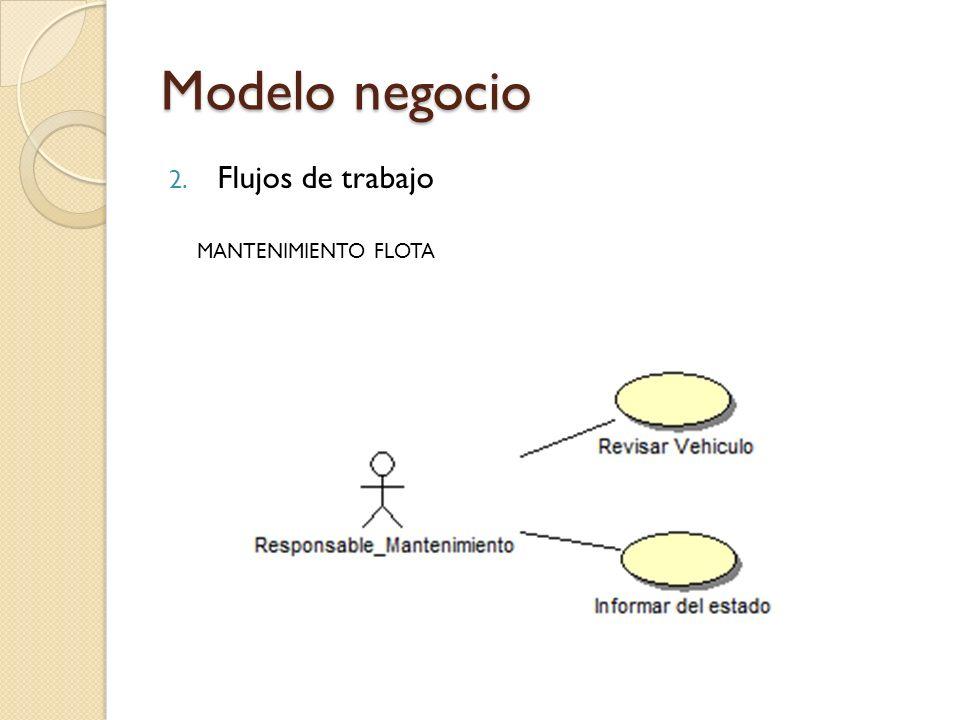 Modelo negocio Flujos de trabajo MANTENIMIENTO FLOTA