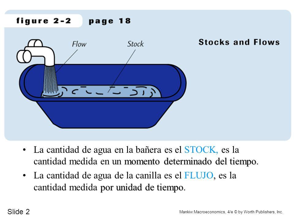La cantidad de agua en la bañera es el STOCK, es la cantidad medida en un momento determinado del tiempo.