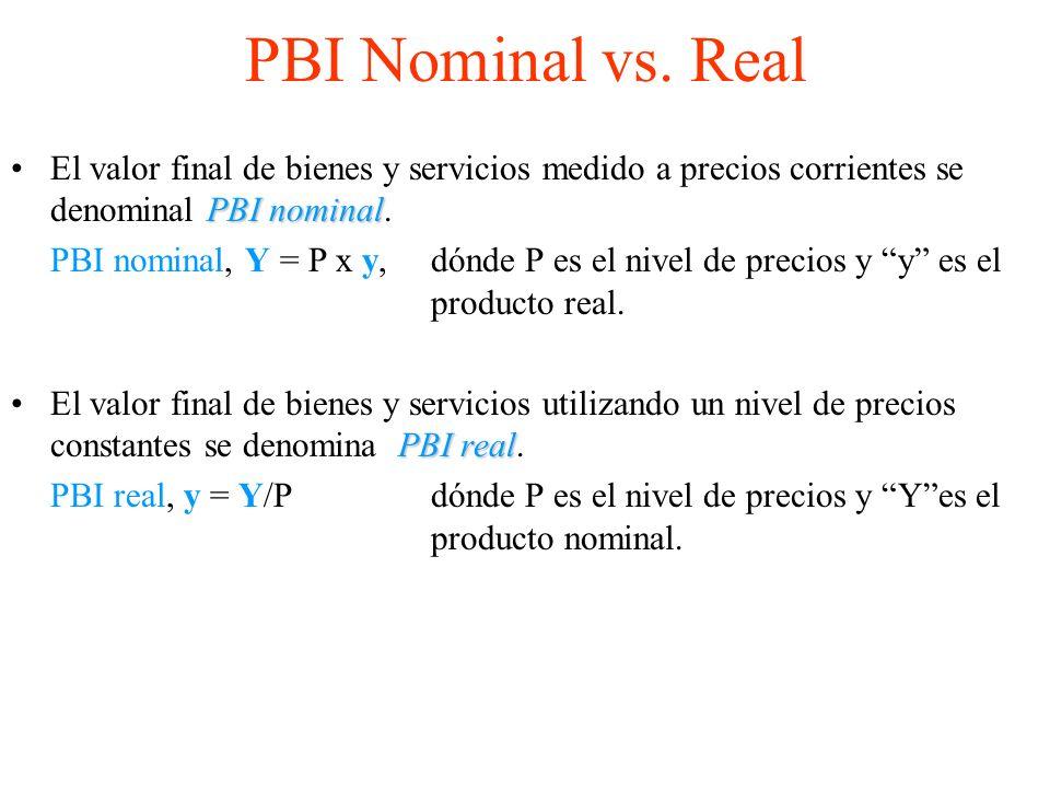 PBI Nominal vs. Real El valor final de bienes y servicios medido a precios corrientes se denominal PBI nominal.