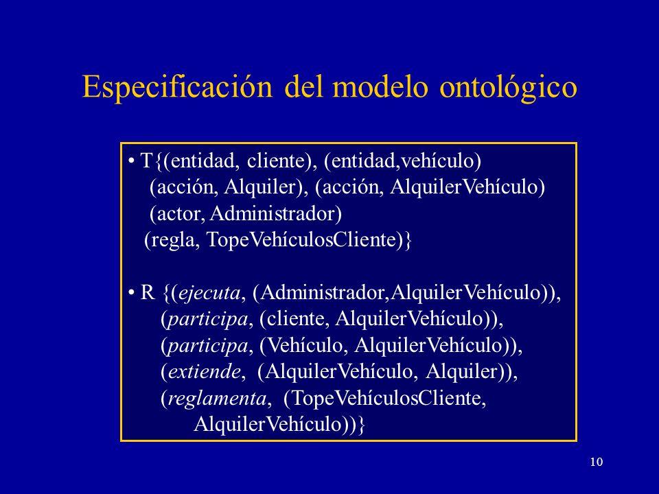 Especificación del modelo ontológico