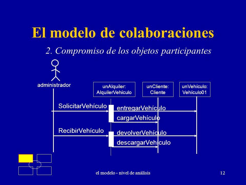 El modelo de colaboraciones