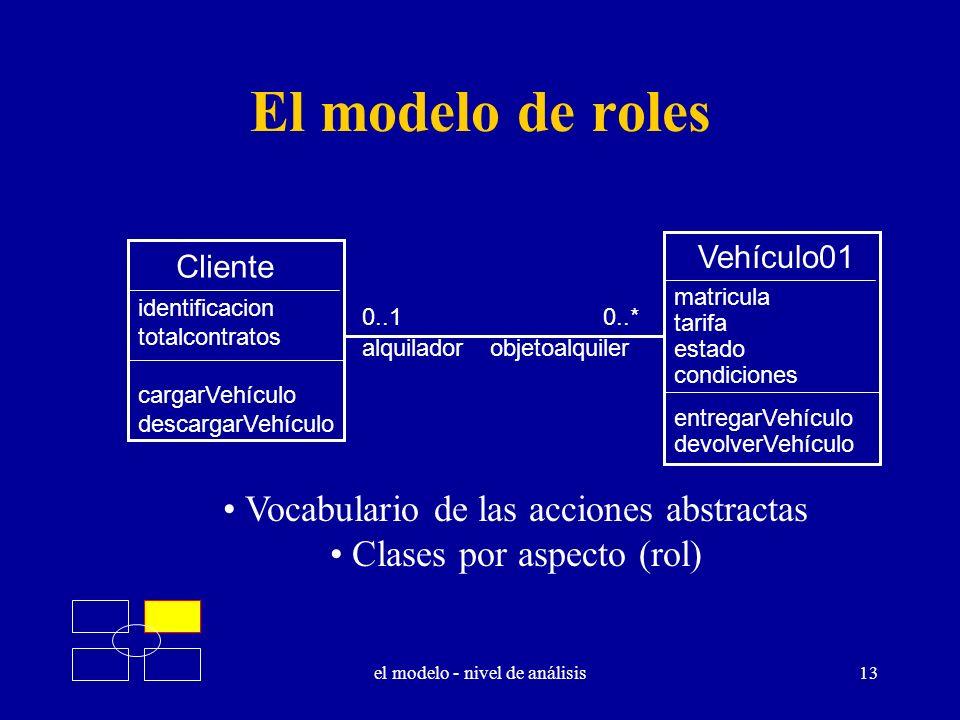 El modelo de roles Vocabulario de las acciones abstractas