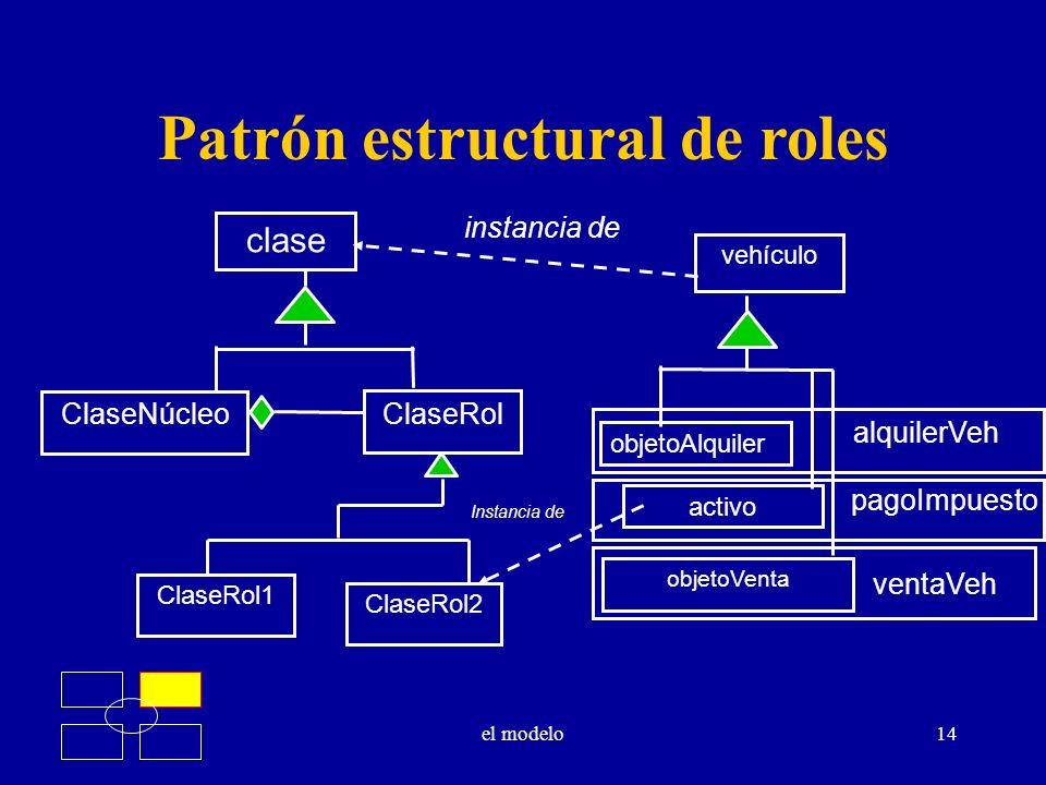 Patrón estructural de roles