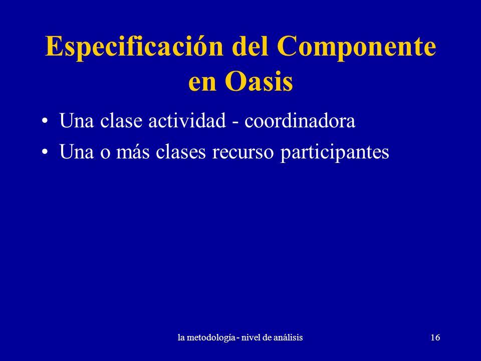 Especificación del Componente en Oasis