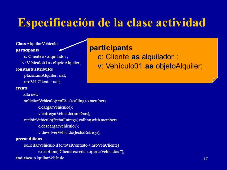 Especificación de la clase actividad