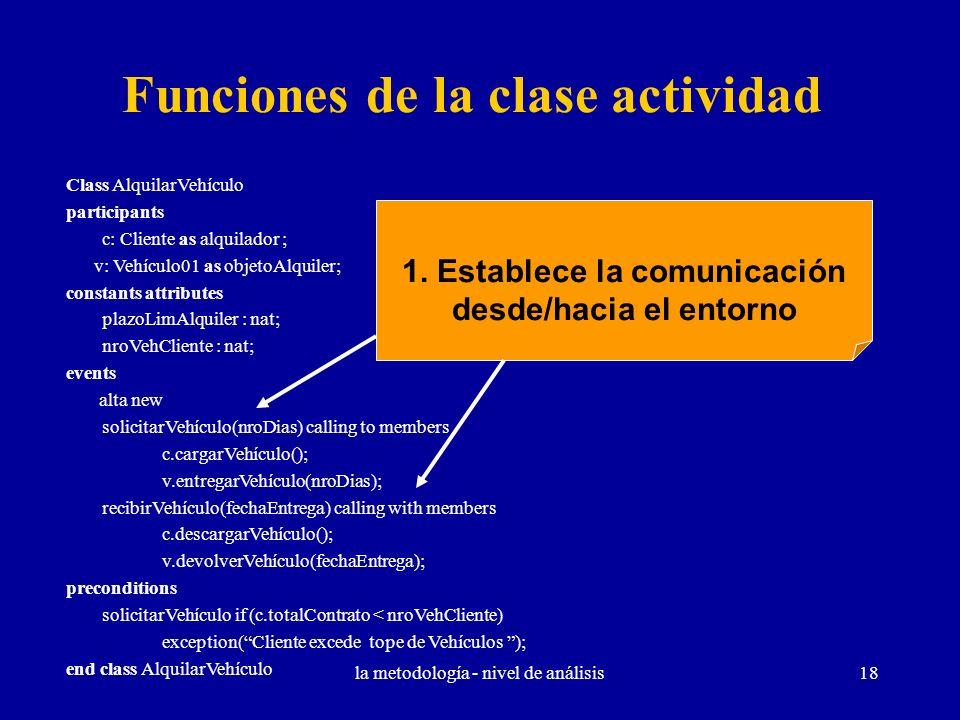 Funciones de la clase actividad