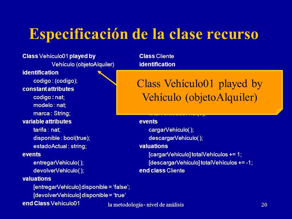Especificación de la clase recurso