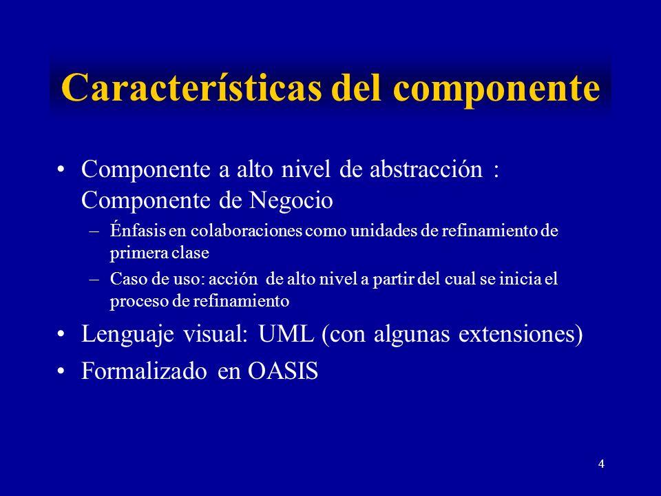 Características del componente