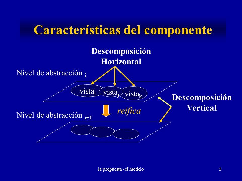 Características del componente Caracterización del componente